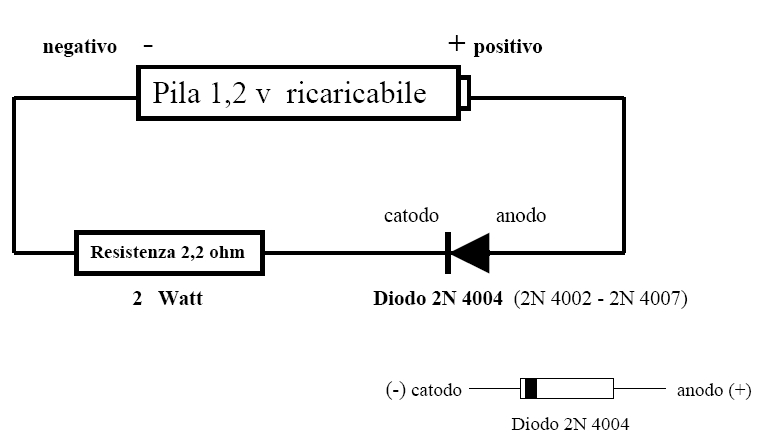 scarica batterie  u2013 nonsoloreflex