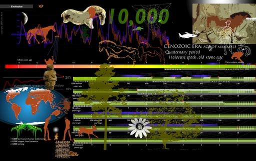 evoluzione_universo_reize