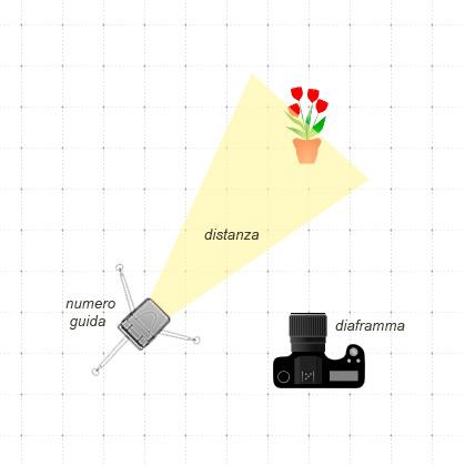 lighting-diagram-1442409044